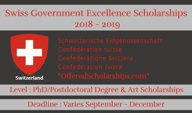 Full Scholarships For International Students To Study In Usa